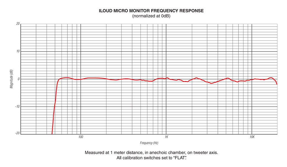 iloudmm_frequency_response.jpg
